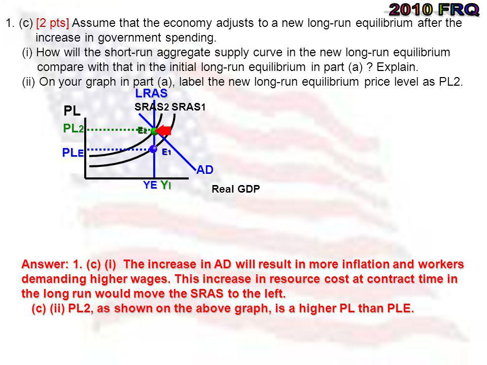 2010 FRQ. 1. (c) [2 pts] Assume that the economy adjusts to a new long-run equilibrium after the.